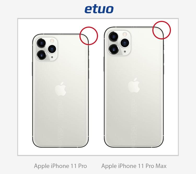 Apple iPhone 11 Pro und Apple iPhone 11 Pro Max – Vergleich