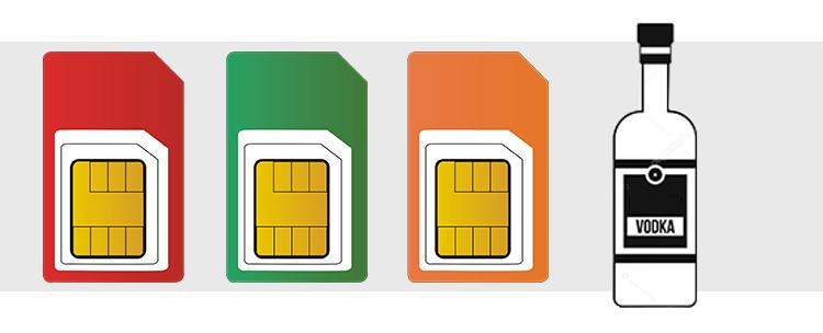 wie man die SIM Karte loscht